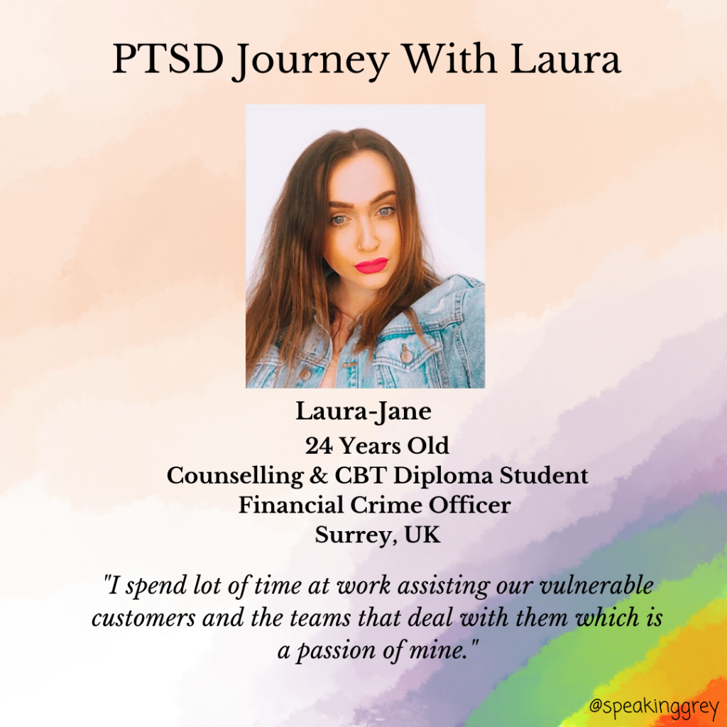 Laura Jane's Introduction on Post- Traumatic Stress Disorder